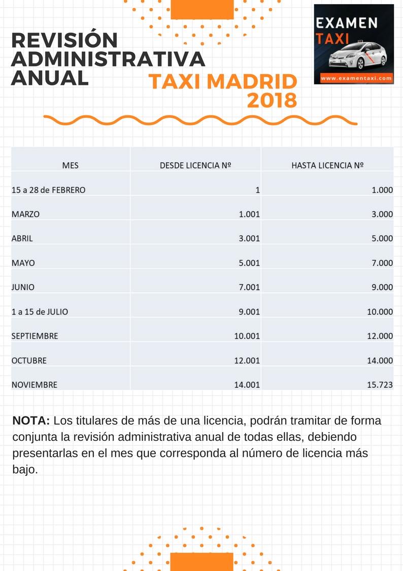 revisión administrativa anual 2018