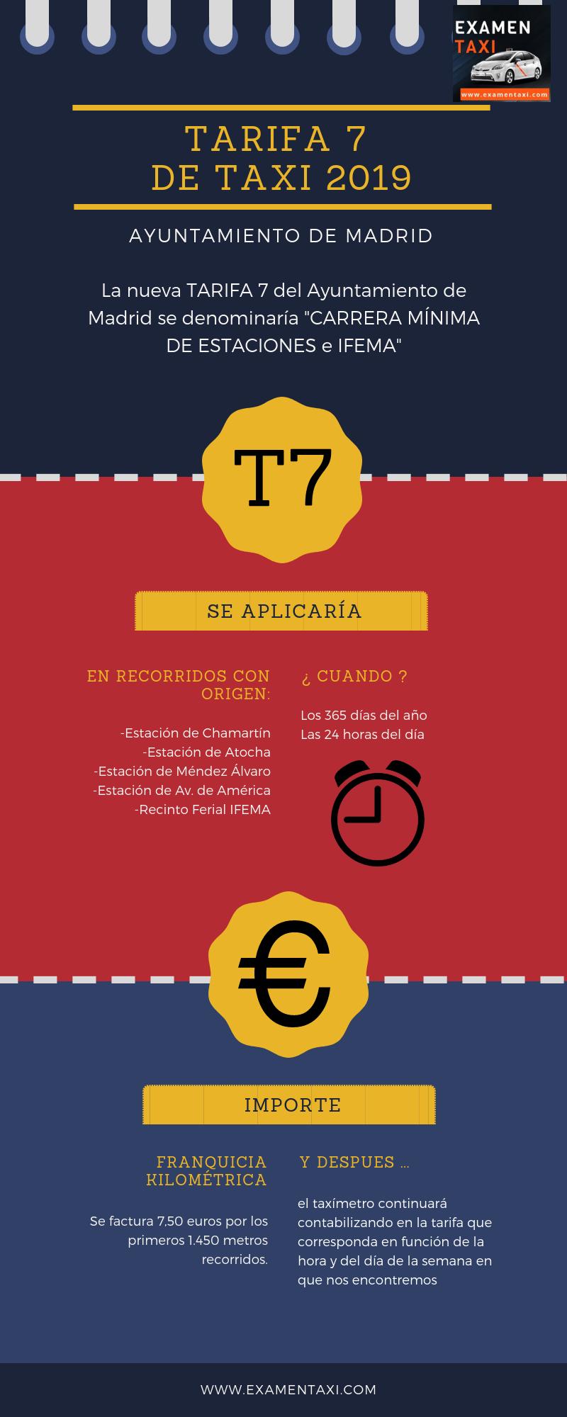 Infografía Tarifa 7 de Taxi 2019
